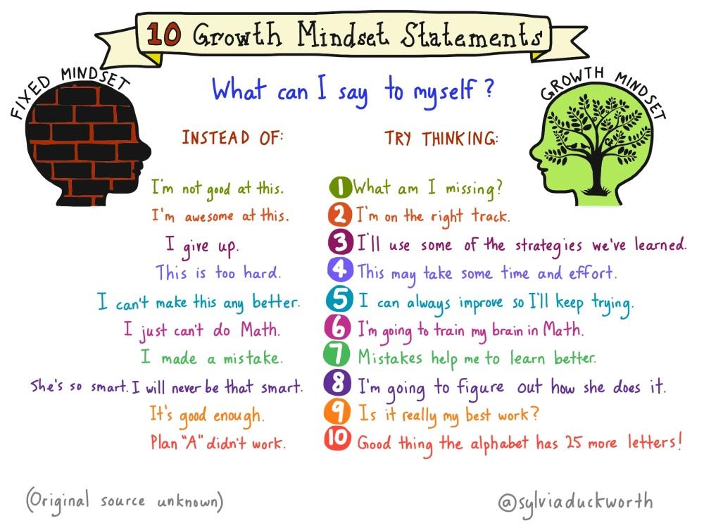 10-Growth-Mindset-Statements